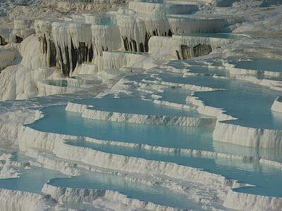ice berg photography