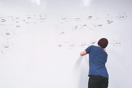 man draw on white board