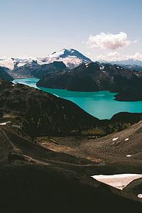 aerial photo of green lake