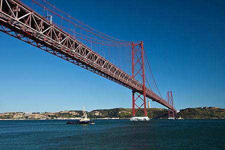 Wide-angle shot of the suspension bridge in Lisbon, Portugal